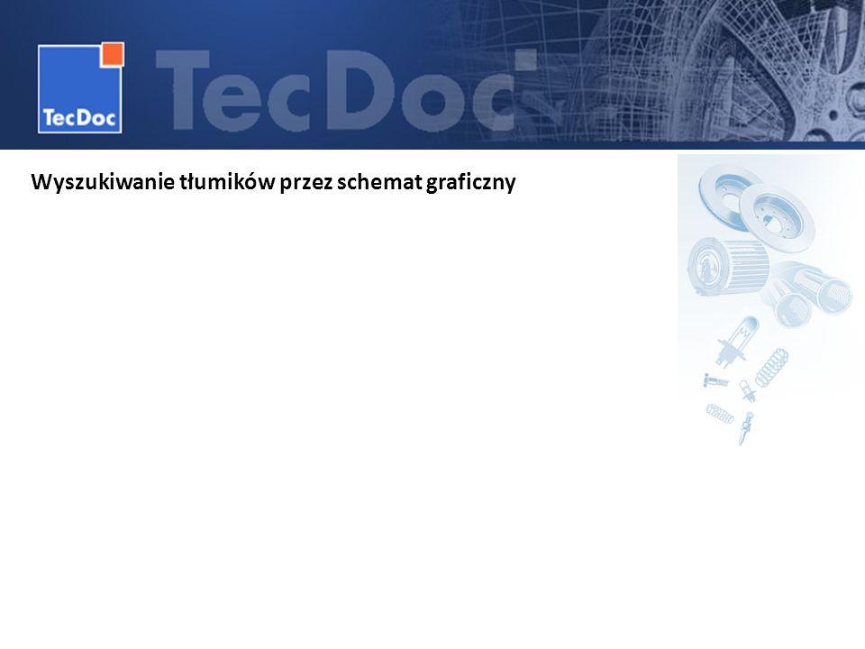 Wyszukiwanie tłumików przez schemat graficzny