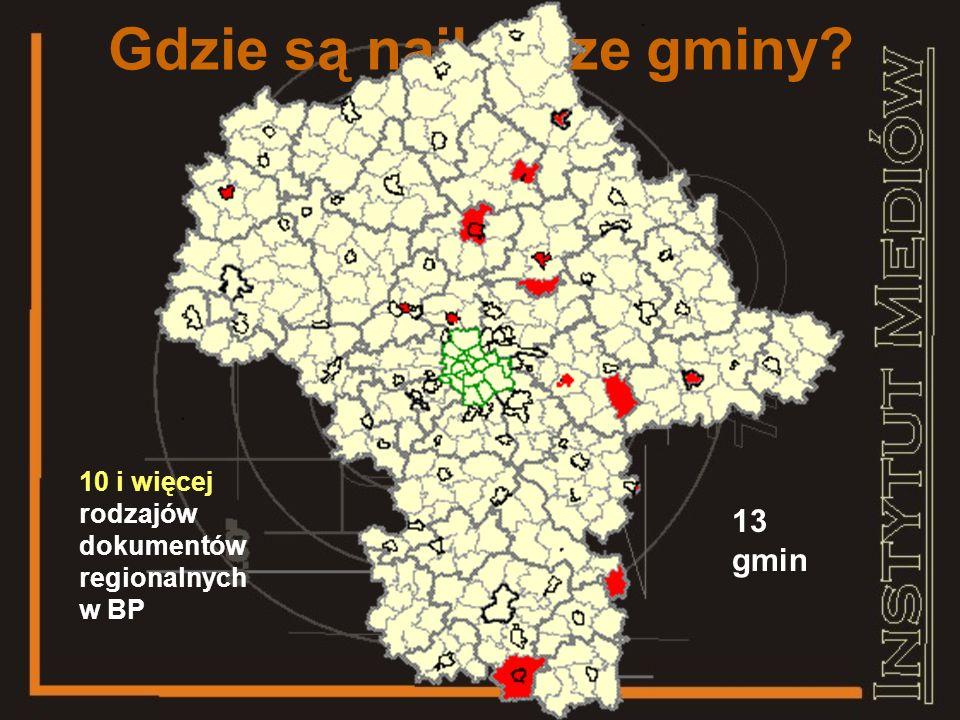 Czy zbiory regionalne są w bogatych gminach.