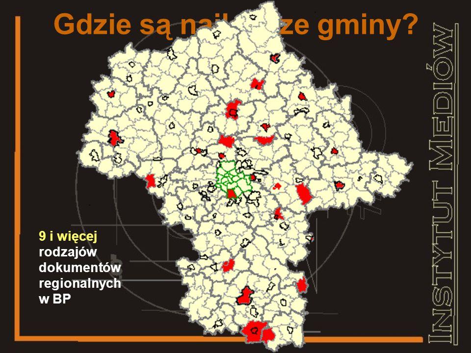 Gdzie są najlepsze gminy 10 i więcej rodzajów dokumentów regionalnych w BP 13 gmin