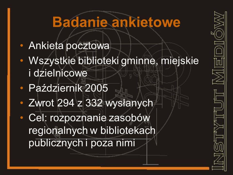 Badanie ankietowe Ankieta pocztowa Wszystkie biblioteki gminne, miejskie i dzielnicowe Październik 2005 Zwrot 294 z 332 wysłanych Cel: rozpoznanie zasobów regionalnych w bibliotekach publicznych i poza nimi