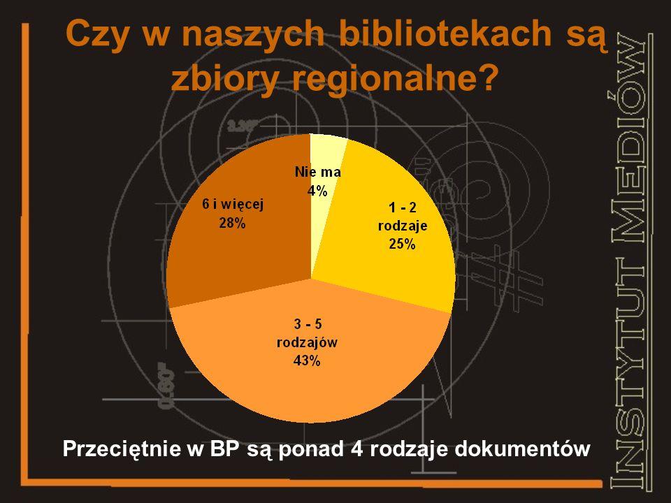 Gdzie są najlepsze gminy? 6 i więcej rodzajów dokumentów regionalnych w BP