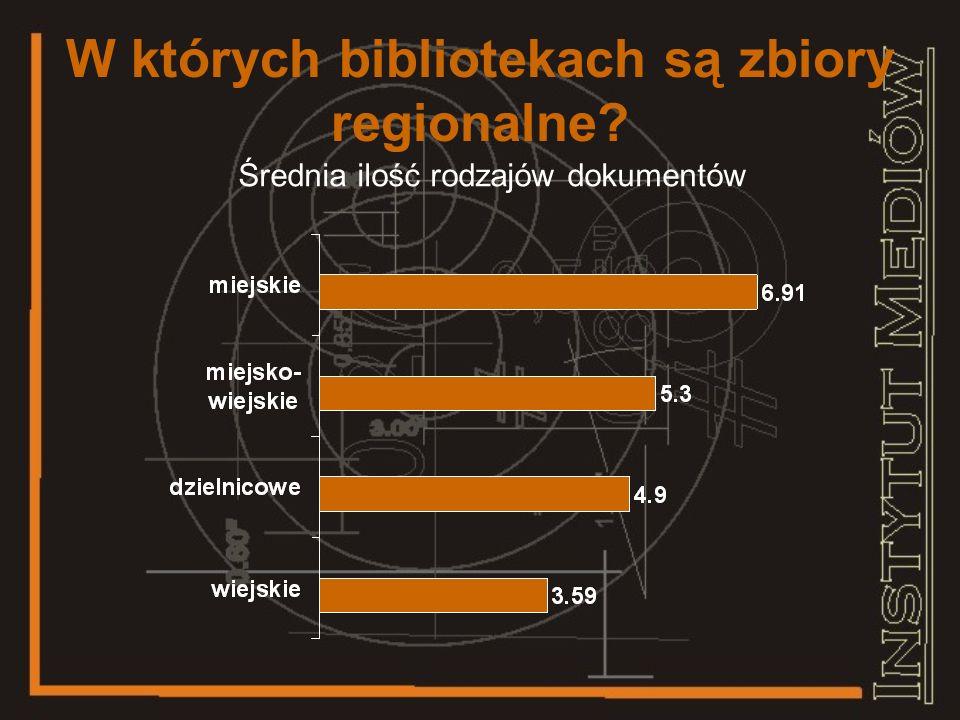 W których bibliotekach są zbiory regionalne? Średnia ilość rodzajów dokumentów
