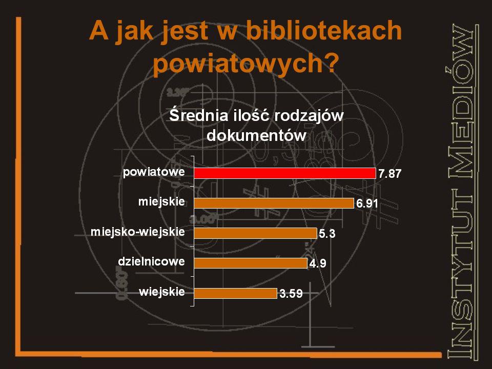 W których bibliotekach są zbiory regionalne Średnia ilość rodzajów dokumentów
