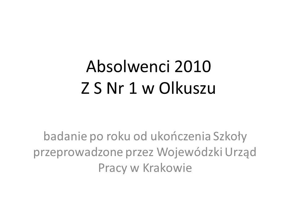Absolwenci 2010 Z S Nr 1 w Olkuszu badanie po roku od ukończenia Szkoły przeprowadzone przez Wojewódzki Urząd Pracy w Krakowie