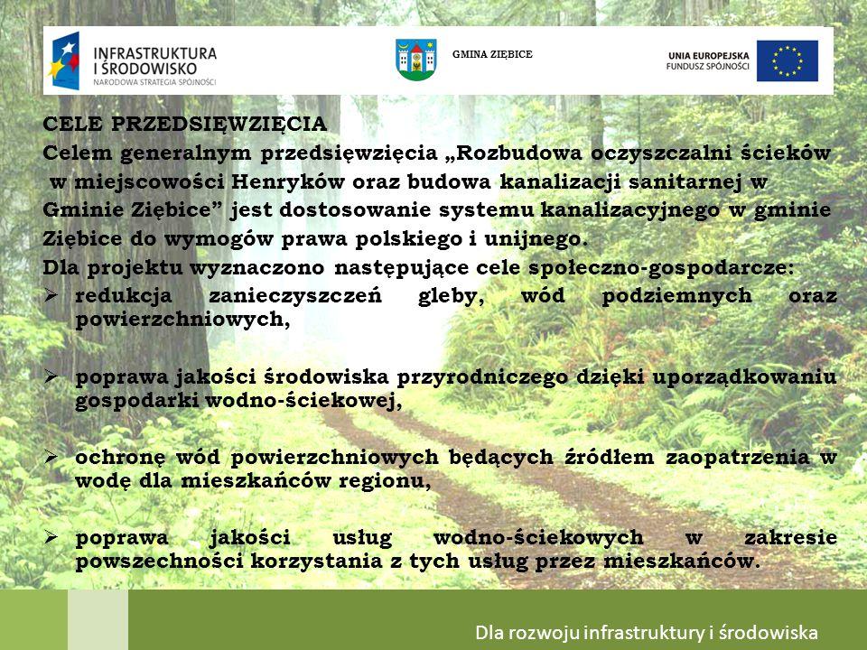 CELE PRZEDSIĘWZIĘCIA Celem generalnym przedsięwzięcia Rozbudowa oczyszczalni ścieków w miejscowości Henryków oraz budowa kanalizacji sanitarnej w Gminie Ziębice jest dostosowanie systemu kanalizacyjnego w gminie Ziębice do wymogów prawa polskiego i unijnego.