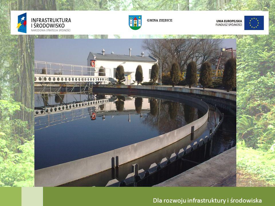 GMINA ZIĘBICE Dla rozwoju infrastruktury i środowiska