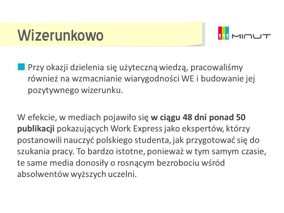 Efekty Stworzyliśmy autorską formę show edukacyjnego traktującego o trudnej sztuce nawigacji na rynku pracy W Warszawie i Wrocławiu musieliśmy zmienia