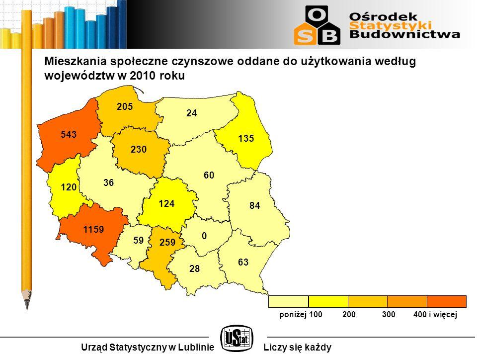 Urząd Statystyczny w LublinieLiczy się każdy poniżej 100 200 300 400 i więcej Mieszkania społeczne czynszowe oddane do użytkowania według województw w 2010 roku 543 120 205 24 36 230 60 135 84 1159 59 124 0 259 28 63