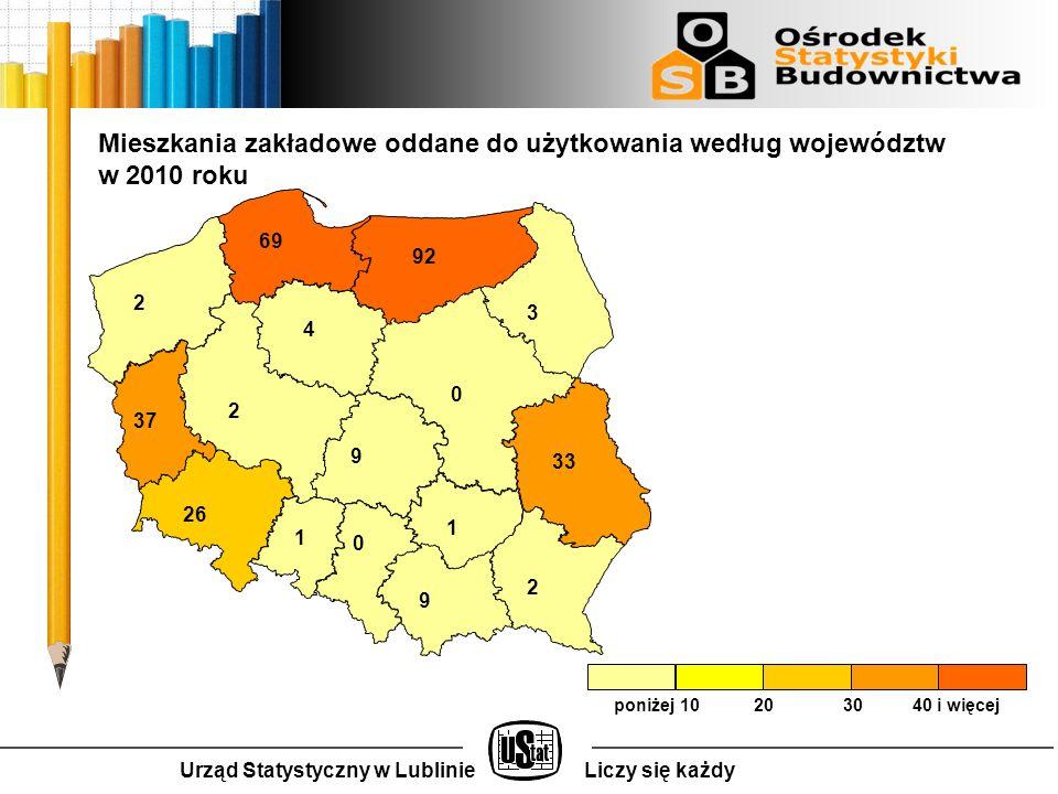 Urząd Statystyczny w LublinieLiczy się każdy poniżej 10 20 30 40 i więcej Mieszkania zakładowe oddane do użytkowania według województw w 2010 roku 2 37 69 92 2 4 0 3 33 26 1 9 1 0 9 2