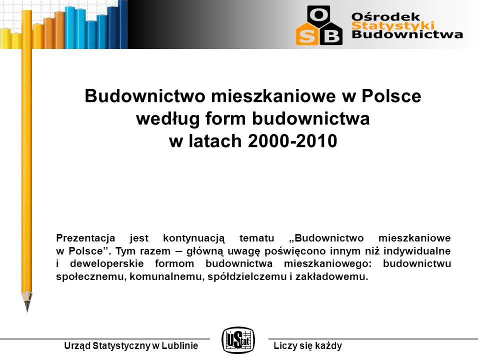 Urząd Statystyczny w LublinieLiczy się każdy Budownictwo mieszkaniowe w Polsce według form budownictwa w latach 2000-2010 Prezentacja jest kontynuacją tematu Budownictwo mieszkaniowe w Polsce.