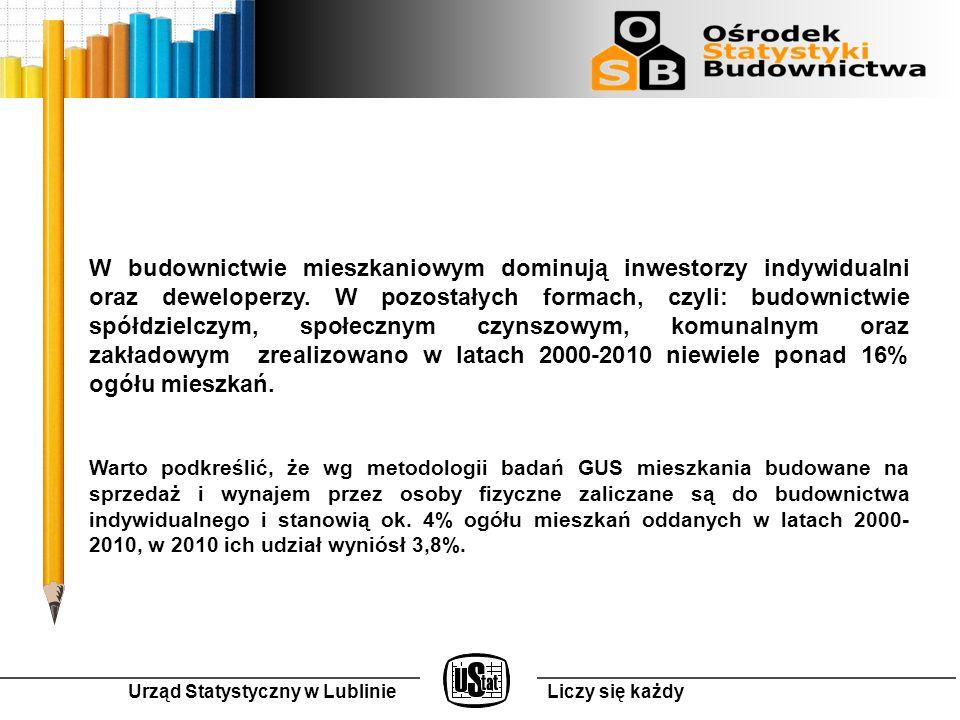 Urząd Statystyczny w LublinieLiczy się każdy W budownictwie mieszkaniowym dominują inwestorzy indywidualni oraz deweloperzy.