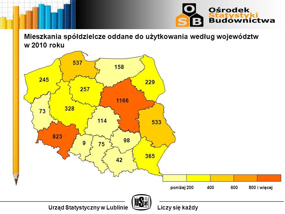 Urząd Statystyczny w LublinieLiczy się każdy poniżej 200 400 600 800 i więcej Mieszkania spółdzielcze oddane do użytkowania według województw w 2010 roku 245 73 537 158 328 257 1166 229 533 823 9 114 98 75 42 365