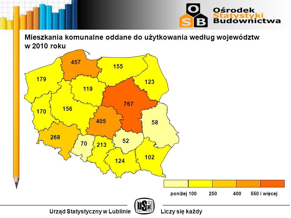 Urząd Statystyczny w LublinieLiczy się każdy poniżej 100 250 400 550 i więcej Mieszkania komunalne oddane do użytkowania według województw w 2010 roku 179 170 457 155 156 119 767 123 58 268 70 405 52 213 124 102
