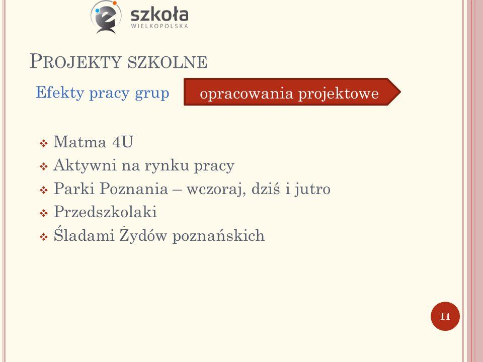 P ROJEKTY SZKOLNE Matma 4U Aktywni na rynku pracy Parki Poznania – wczoraj, dziś i jutro Przedszkolaki Śladami Żydów poznańskich 11 Efekty pracy grup opracowania projektowe