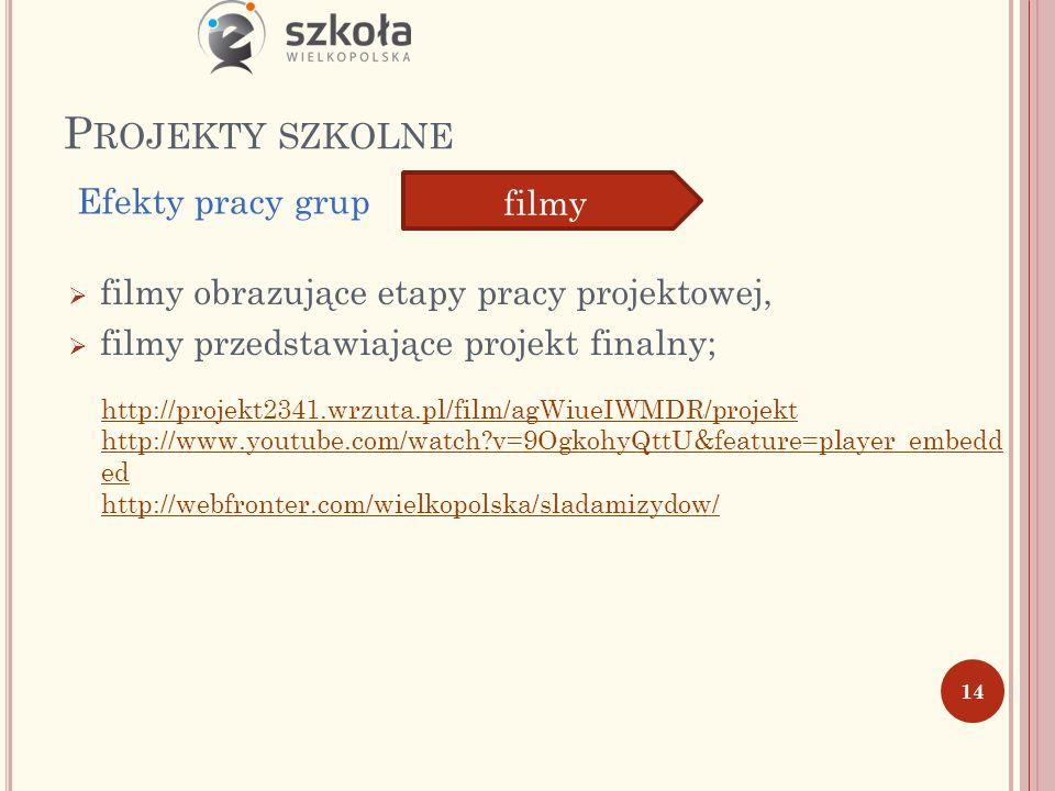 P ROJEKTY SZKOLNE filmy obrazujące etapy pracy projektowej, filmy przedstawiające projekt finalny; 14 Efekty pracy grup filmy http://projekt2341.wrzuta.pl/film/agWiueIWMDR/projekt http://www.youtube.com/watch v=9OgkohyQttU&feature=player_embedd ed http://webfronter.com/wielkopolska/sladamizydow/
