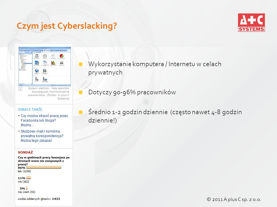 Czym jest Cyberslacking.