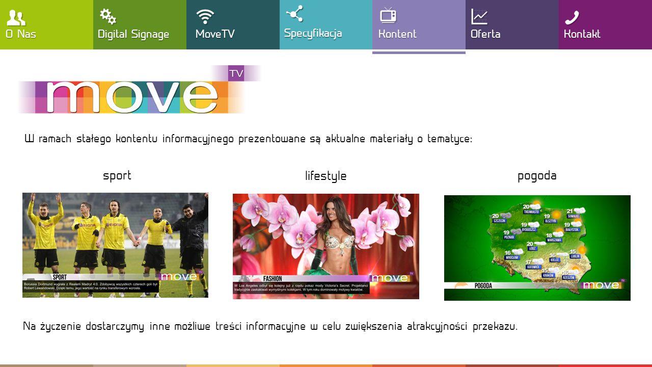 ZASIĘG Kontakt O Nas,, G G ! ! Digital Signage Y Y Kontent : : T T MoveTV Specyfikacja Oferta Średnia liczba kontaktów w miesiącu 14 984 202 Mieszkańc