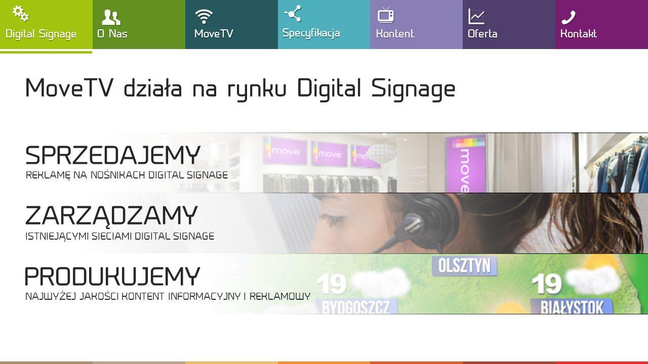 Kontakt Specyfikacja Oferta Digital Signage,, G G .