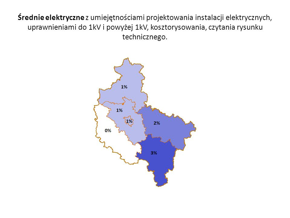 Średnie elektryczne z umiejętnościami projektowania instalacji elektrycznych, uprawnieniami do 1kV i powyżej 1kV, kosztorysowania, czytania rysunku technicznego.