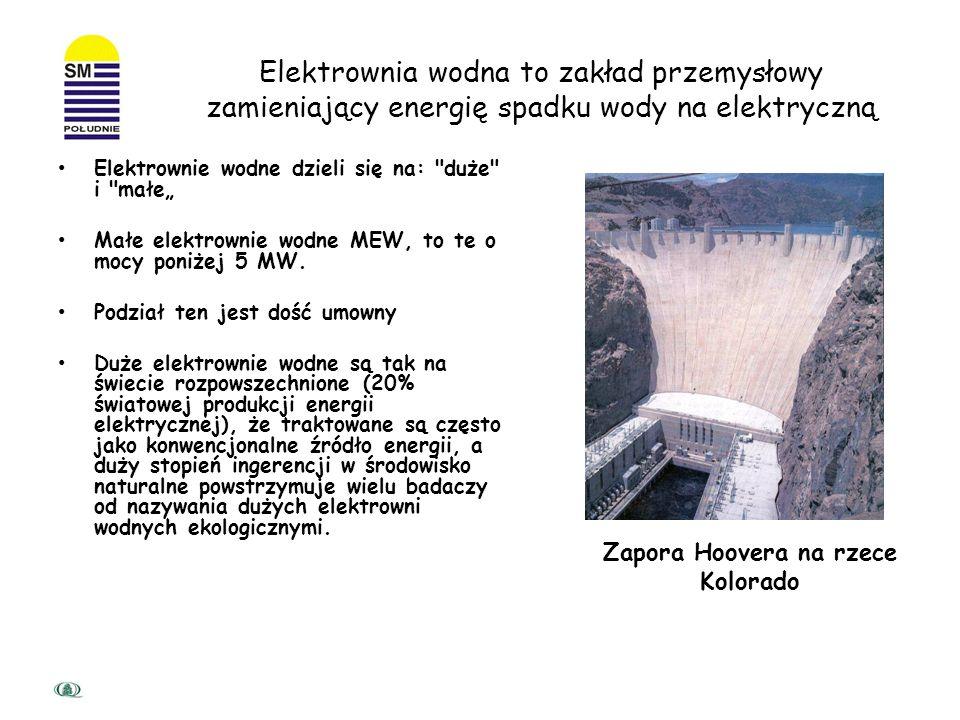 Energetyka wodna W Polsce ma największe tradycje mimo stosunkowo słabych warunków do rozwoju tej branży. Zasoby energii wody zależą od: spadku koryta