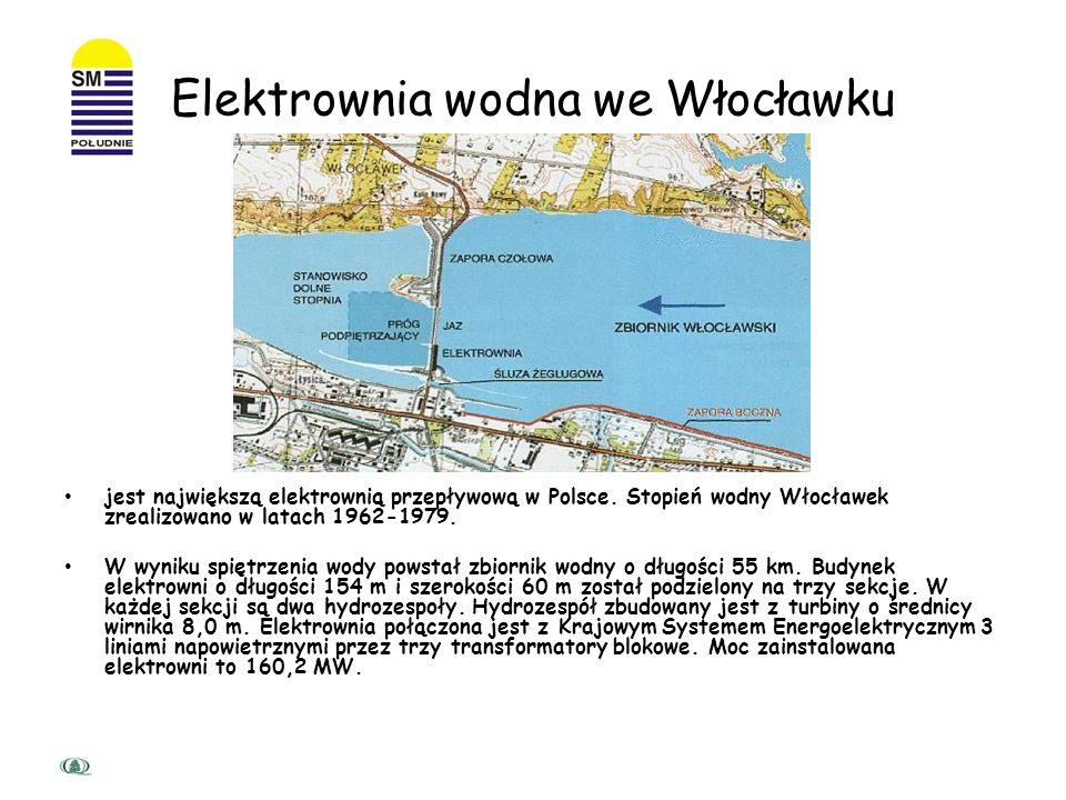 Elektrownie wodne dzieli się na: