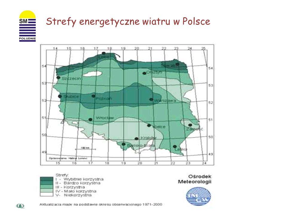 Energia wiatru Wiatraki wykorzystują energię elektryczną z energii wiatru