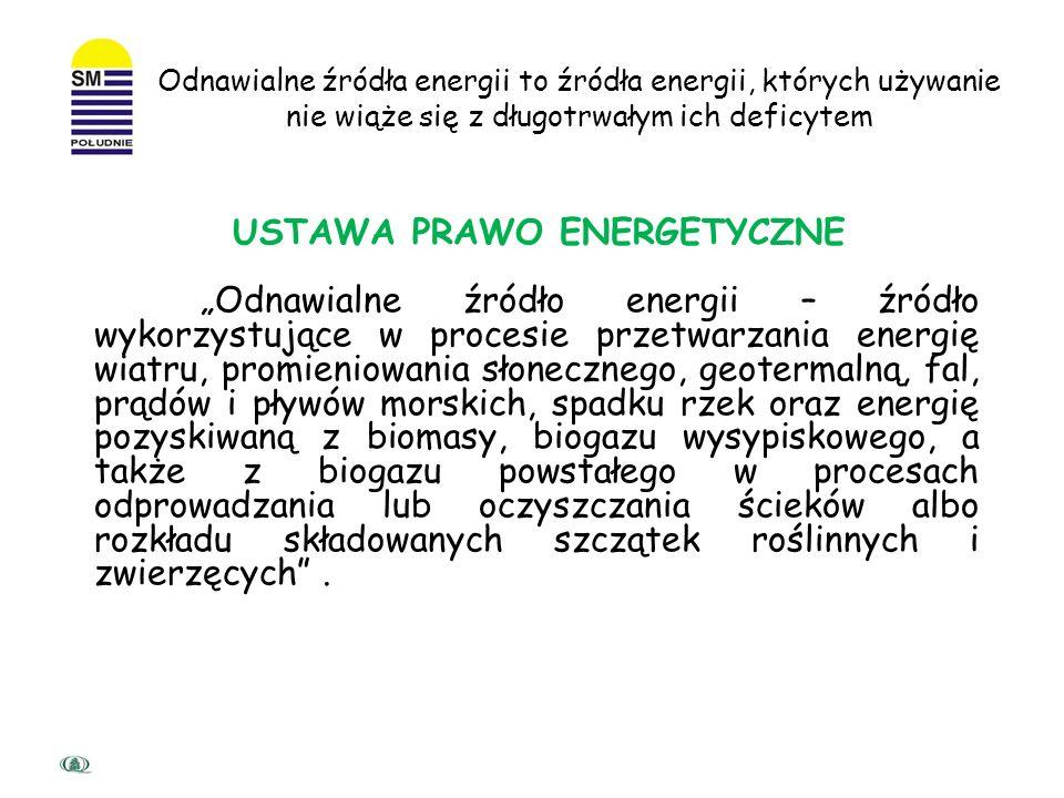 Brak energii wiąże się z... Brak pożywienie - brak energii dla organizmu Brak węgla - brak prądu Brak ropy i gazu - brak paliwa dla pojazdów