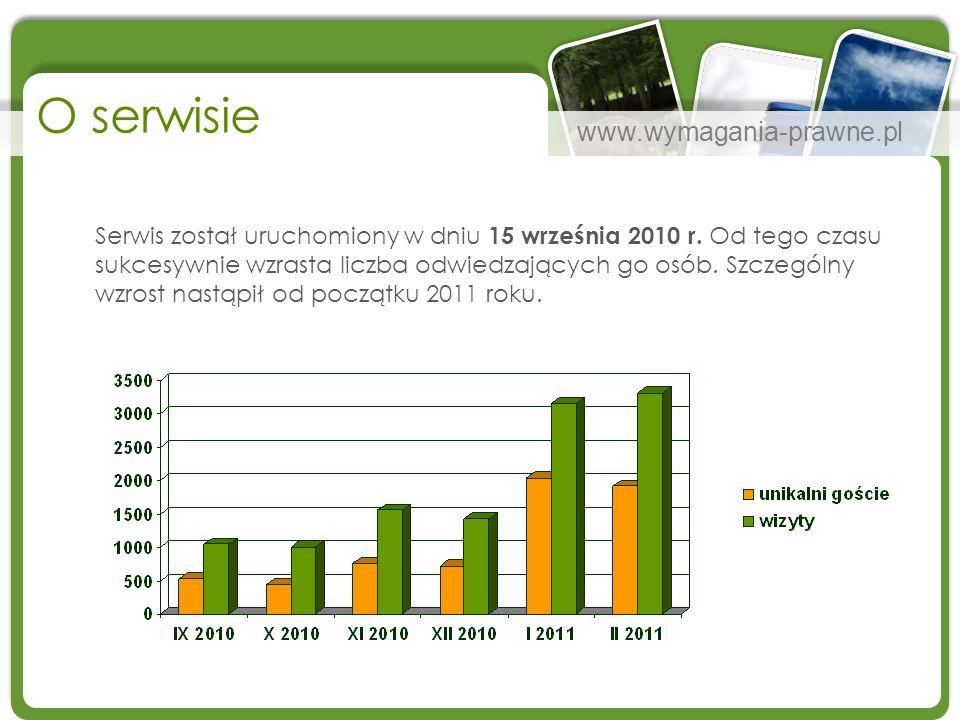 www.wymagania-prawne.pl O serwisie Serwis został uruchomiony w dniu 15 września 2010 r. Od tego czasu sukcesywnie wzrasta liczba odwiedzających go osó