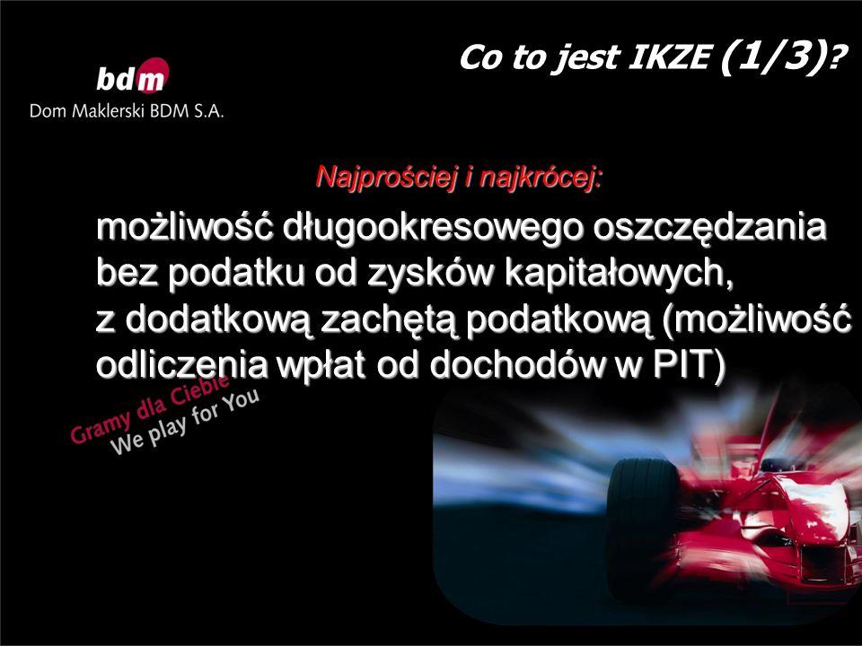 Co to jest IKZE (2/3) .