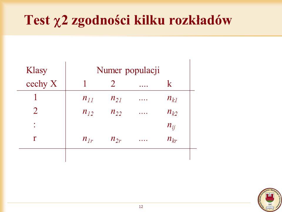 Test 2 zgodności kilku rozkładów Klasy Numer populacji cechy X12....k 1n 11 n 21....n k1 2n 12 n 22....n k2 :n ij rn 1r n 2r....n kr 12