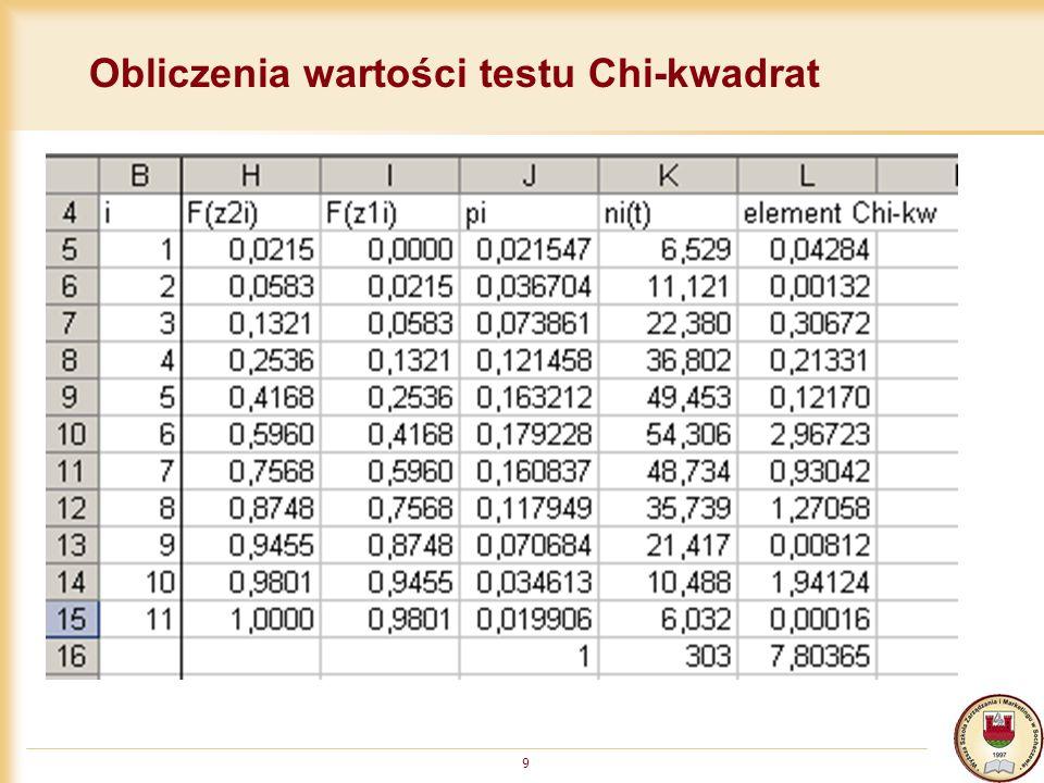 Obliczenia wartości testu Chi-kwadrat 9