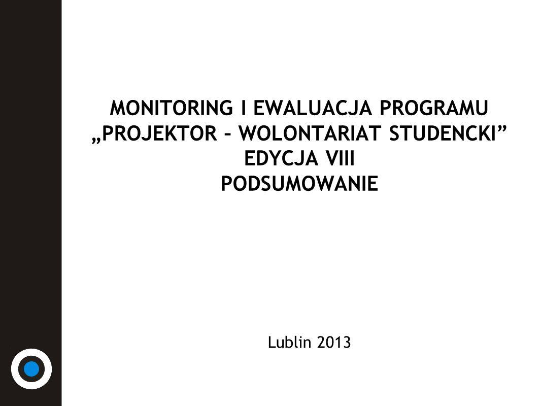 MONITORING I EWALUACJA PROGRAMU PROJEKTOR – WOLONTARIAT STUDENCKI EDYCJA VIII PODSUMOWANIE Lublin 2013