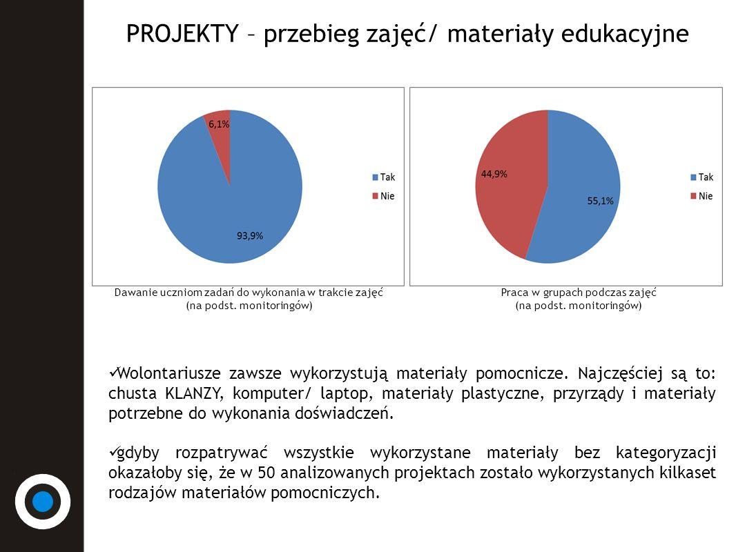 PROJEKTY – przebieg zajęć/ materiały edukacyjne Wolontariusze zawsze wykorzystują materiały pomocnicze.