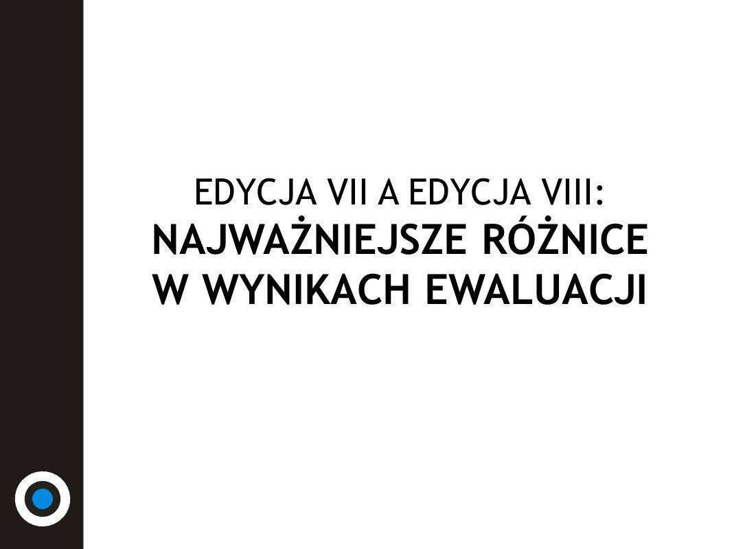 EDYCJA VII A EDYCJA VIII: NAJWAŻNIEJSZE RÓŻNICE W WYNIKACH EWALUACJI