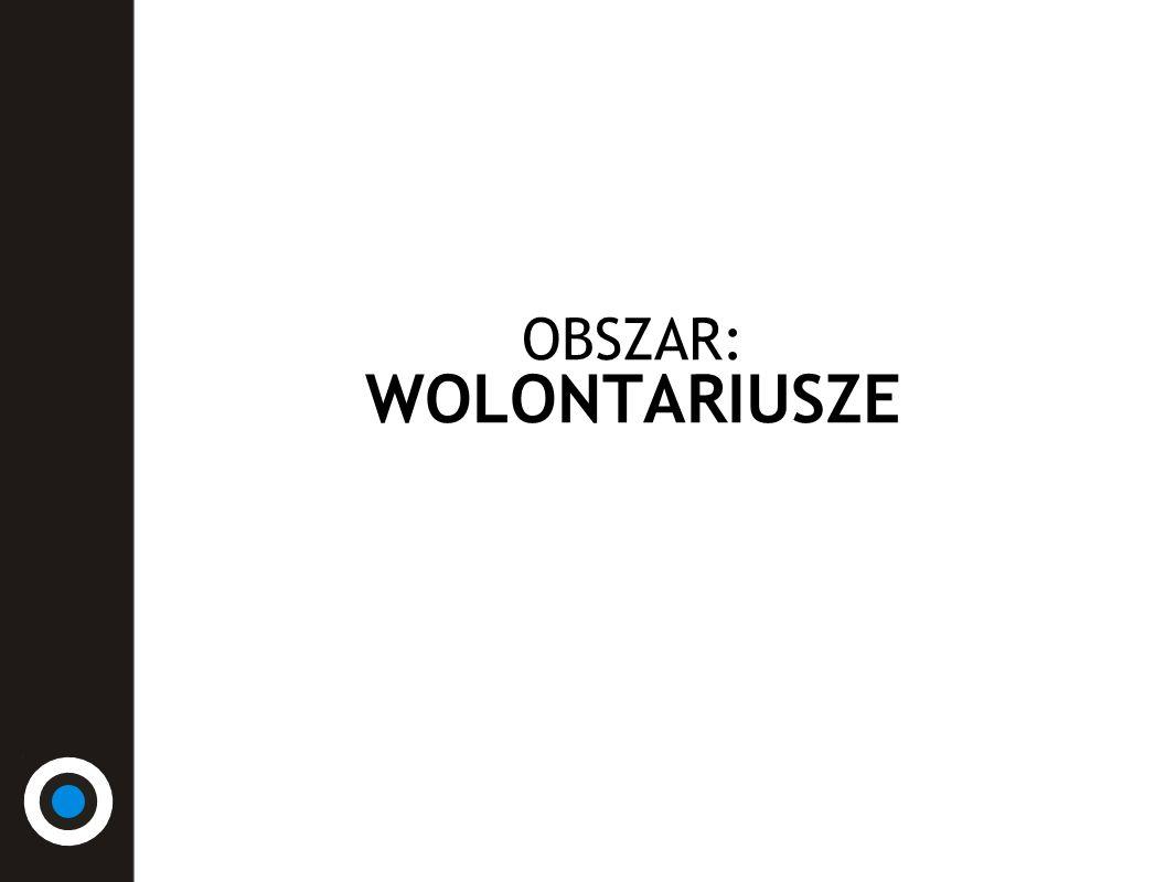 OBSZAR: WOLONTARIUSZE