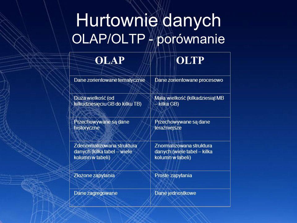 Hurtownie danych OLAP/OLTP - porównanie OLAPOLTP Dane zorientowane tematycznieDane zorientowane procesowo Duża wielkość (od kilkudziesięciu GB do kilk