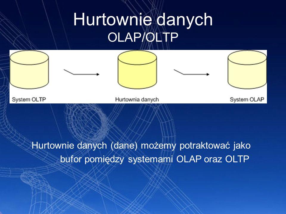 Hurtownie danych OLAP/OLTP Hurtownie danych (dane) możemy potraktować jako bufor pomiędzy systemami OLAP oraz OLTP