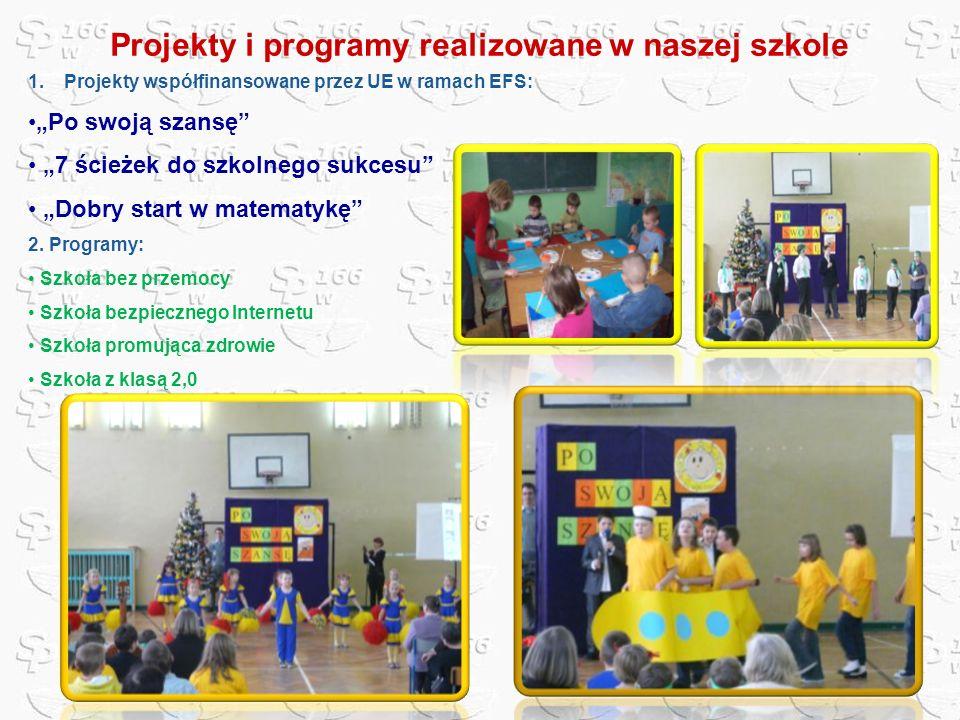 1.Projekty współfinansowane przez UE w ramach EFS: Po swoją szansę 7 ścieżek do szkolnego sukcesu Dobry start w matematykę 2. Programy: Szkoła bez prz