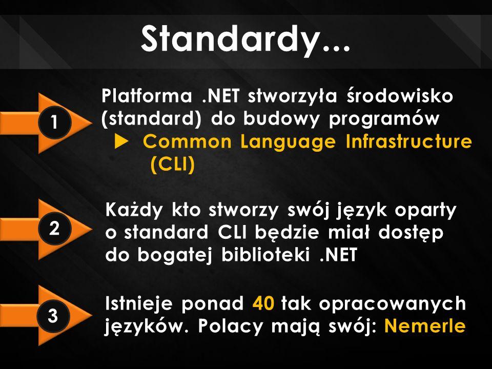 Standardy...