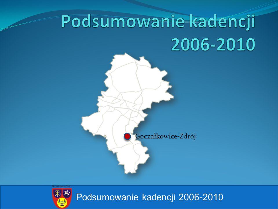 Goczałkowice-Zdrój Podsumowanie kadencji 2006-2010