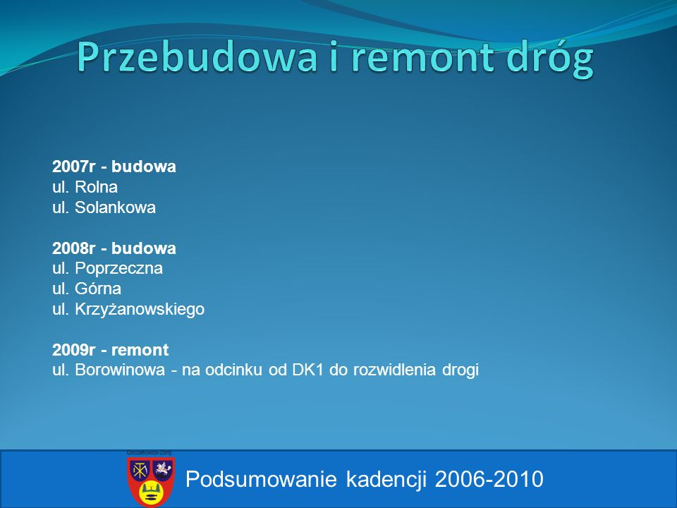 Podsumowanie kadencji 2006-2010 2007r - budowa ul. Rolna ul. Solankowa 2008r - budowa ul. Poprzeczna ul. Górna ul. Krzyżanowskiego 2009r - remont ul.