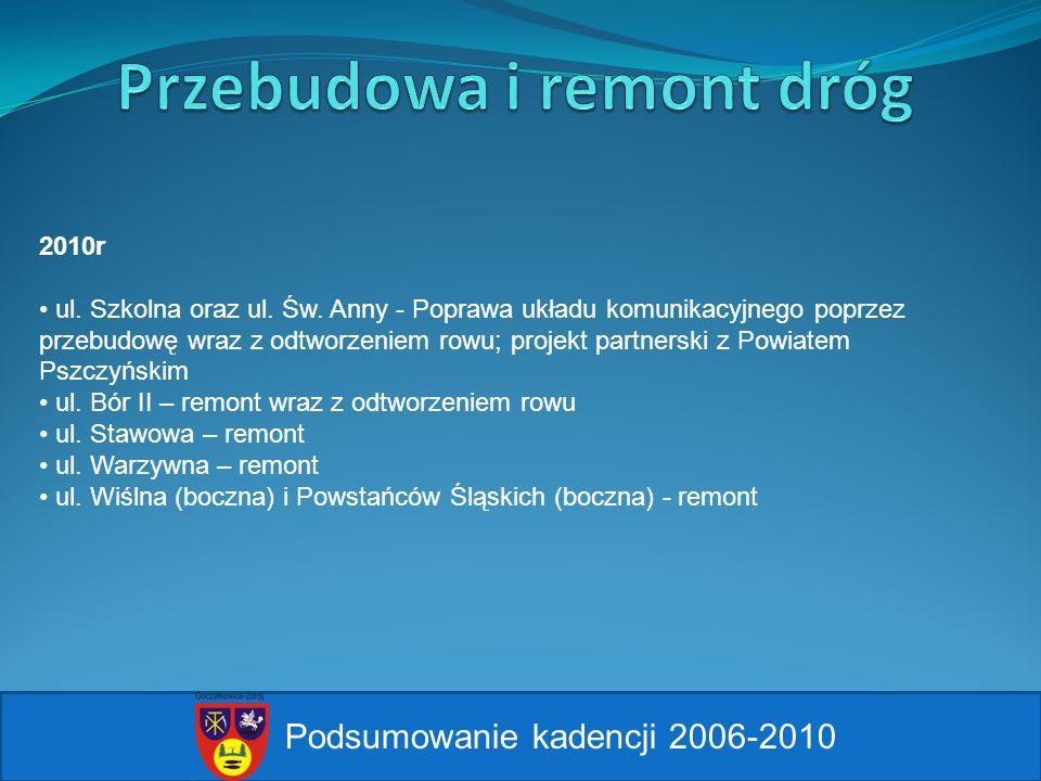 Podsumowanie kadencji 2006-2010 2010r ul. Szkolna oraz ul. Św. Anny - Poprawa układu komunikacyjnego poprzez przebudowę wraz z odtworzeniem rowu; proj