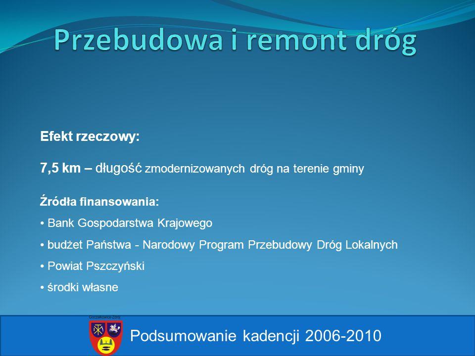 Podsumowanie kadencji 2006-2010 Efekt rzeczowy: 7,5 km – długość zmodernizowanych dróg na terenie gminy Źródła finansowania: Bank Gospodarstwa Krajowe