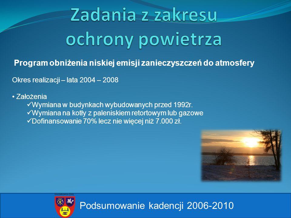 Program obniżenia niskiej emisji zanieczyszczeń do atmosfery Okres realizacji – lata 2004 – 2008 Założenia Wymiana w budynkach wybudowanych przed 1992