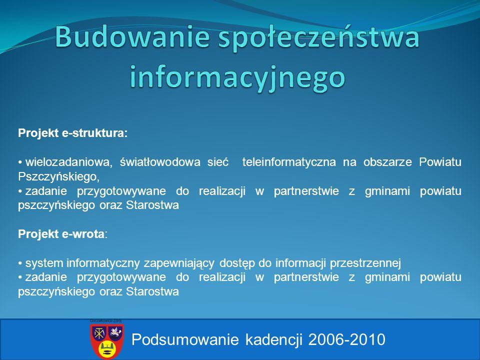 Podsumowanie kadencji 2006-2010 Projekt e-struktura: wielozadaniowa, światłowodowa sieć teleinformatyczna na obszarze Powiatu Pszczyńskiego, zadanie p