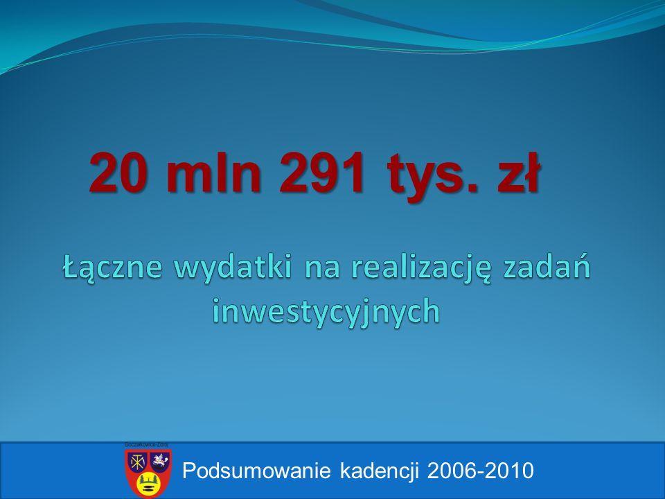 Podsumowanie kadencji 2006-2010 20 mln 291 tys. zł
