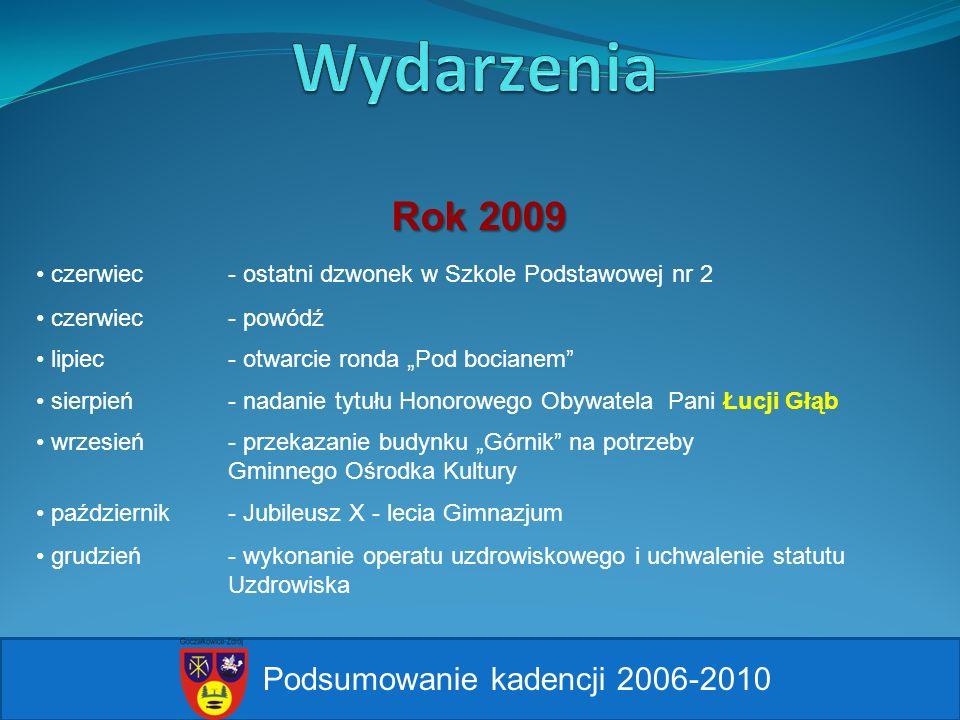 Podsumowanie kadencji 2006-2010 czerwiec - ostatni dzwonek w Szkole Podstawowej nr 2 czerwiec- powódź lipiec - otwarcie ronda Pod bocianem sierpień -