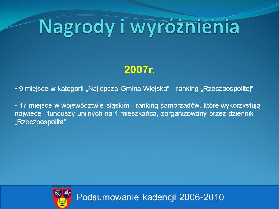 2007r. 9 miejsce w kategorii Najlepsza Gmina Wiejska - ranking Rzeczpospolitej 17 miejsce w województwie śląskim - ranking samorządów, które wykorzyst