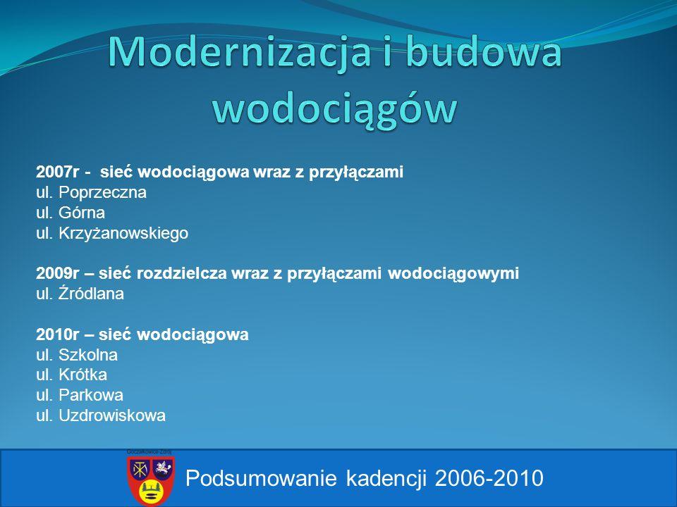 2007r - sieć wodociągowa wraz z przyłączami ul. Poprzeczna ul. Górna ul. Krzyżanowskiego 2009r – sieć rozdzielcza wraz z przyłączami wodociągowymi ul.