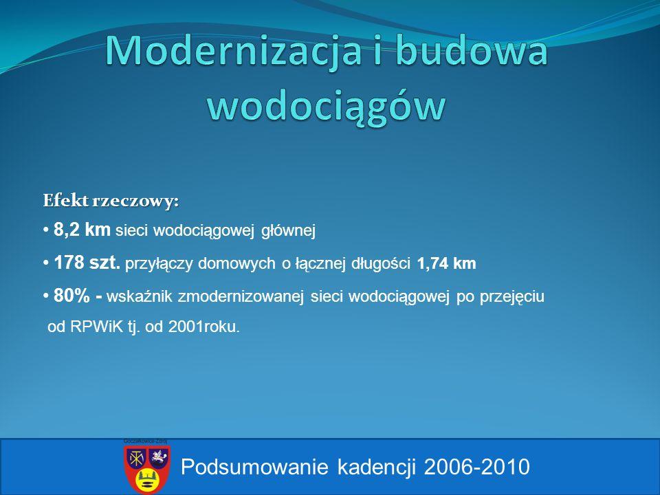 Efekt rzeczowy: 8,2 km sieci wodociągowej głównej 178 szt. przyłączy domowych o łącznej długości 1,74 km 80% - wskaźnik zmodernizowanej sieci wodociąg